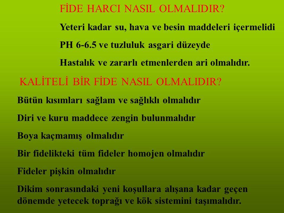 FİDE HARCI NASIL OLMALIDIR