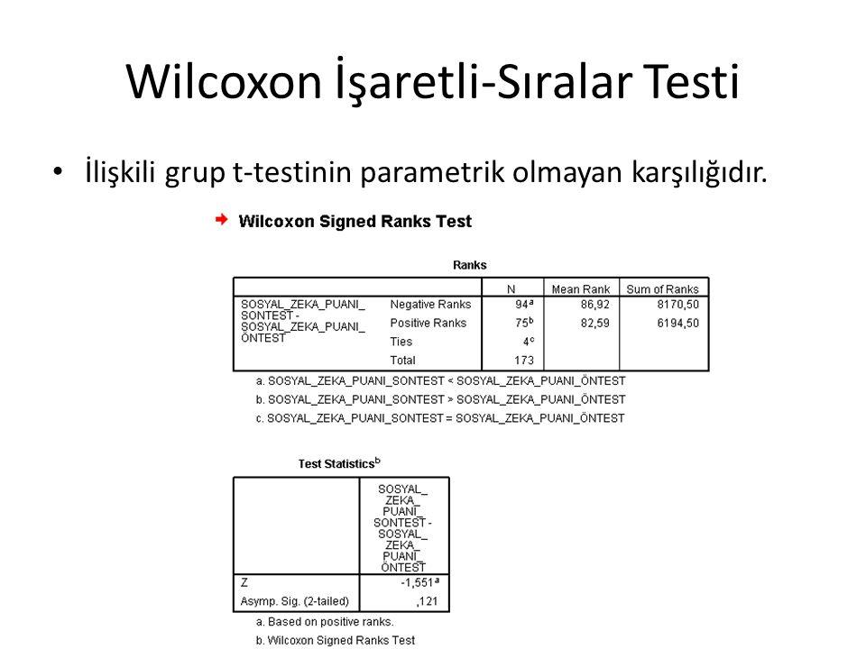 Wilcoxon İşaretli-Sıralar Testi