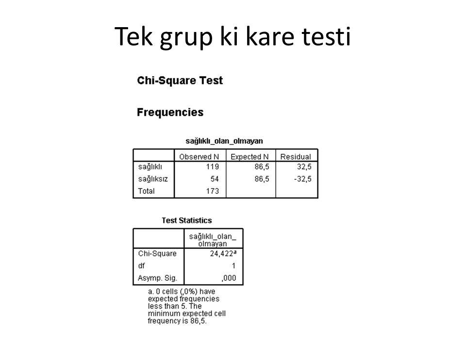Tek grup ki kare testi