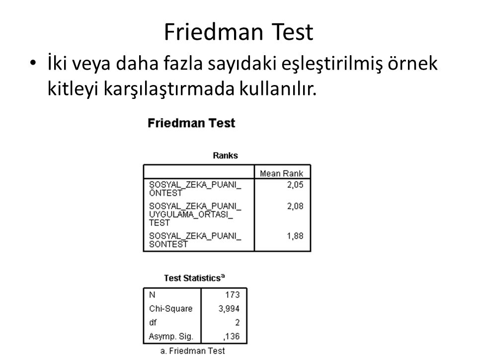 Friedman Test İki veya daha fazla sayıdaki eşleştirilmiş örnek kitleyi karşılaştırmada kullanılır.