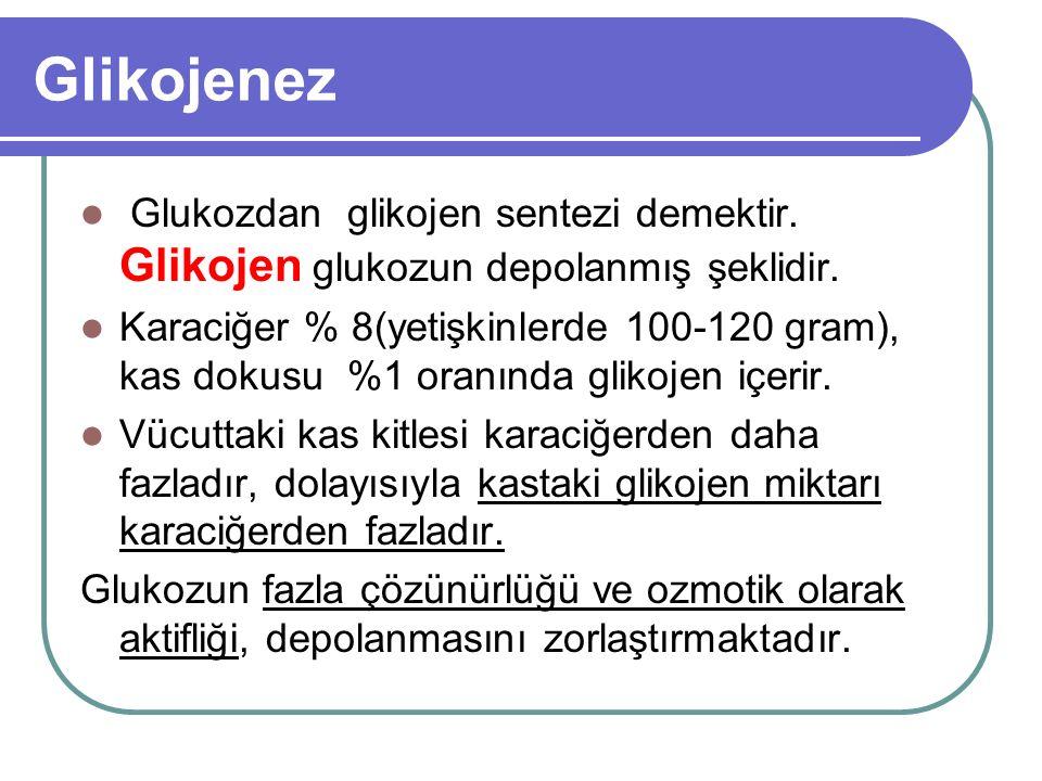 Glikojenez Glukozdan glikojen sentezi demektir. Glikojen glukozun depolanmış şeklidir.
