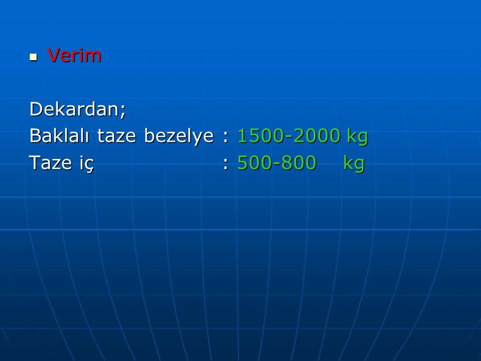 Verim Dekardan; Baklalı taze bezelye : 1500-2000 kg Taze iç : 500-800 kg