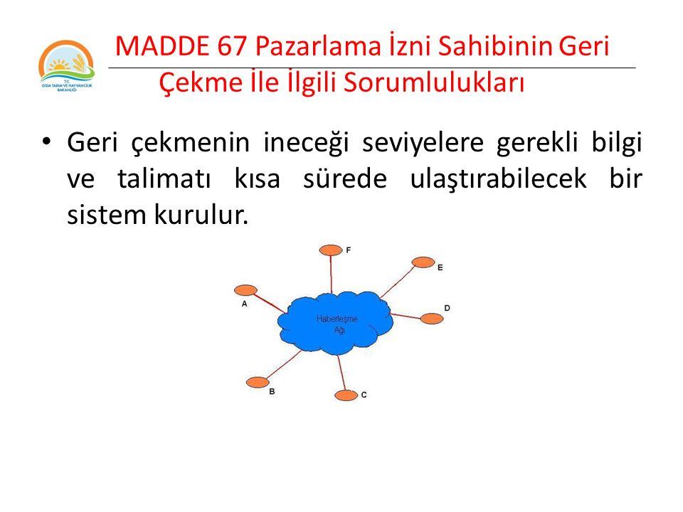 MADDE 67 Pazarlama İzni Sahibinin Geri Çekme İle İlgili Sorumlulukları