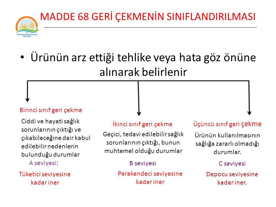 MADDE 68 GERİ ÇEKMENİN SINIFLANDIRILMASI
