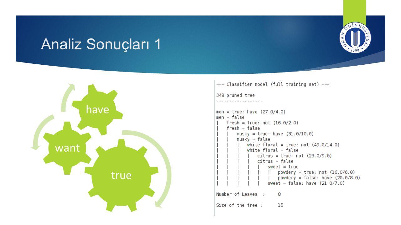 Analiz Sonuçları 1 true. want. have. Weka, karar ağacımız ile ilgili algoritmanın adımları oluşturmuş durumda.