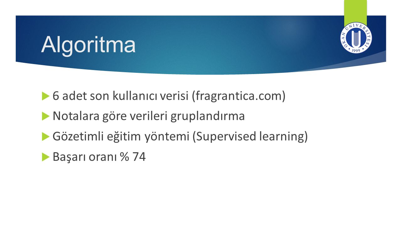 Algoritma 6 adet son kullanıcı verisi (fragrantica.com)