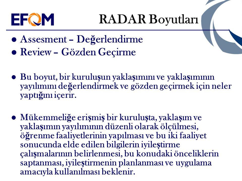 RADAR Boyutları Assesment – Değerlendirme Review – Gözden Geçirme