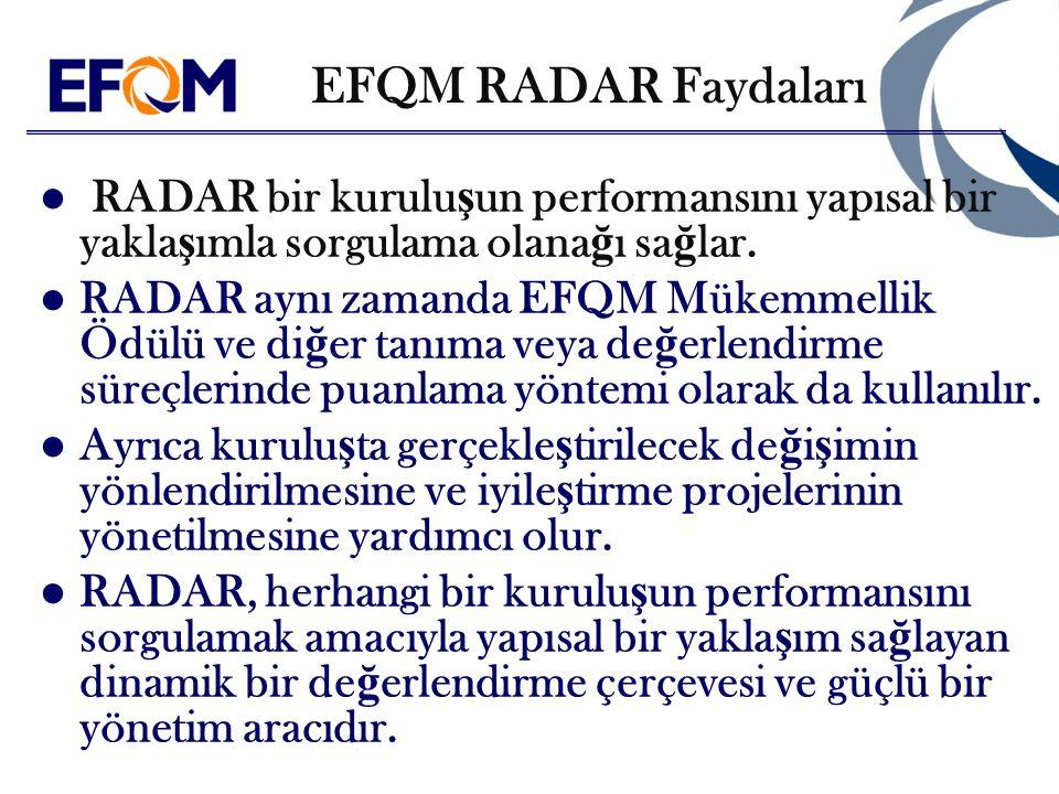 EFQM RADAR Faydaları RADAR bir kuruluşun performansını yapısal bir yaklaşımla sorgulama olanağı sağlar.