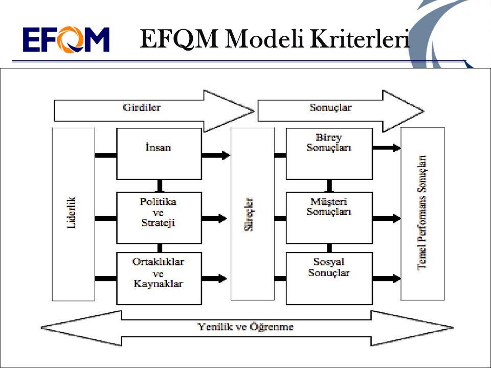EFQM Modeli Kriterleri