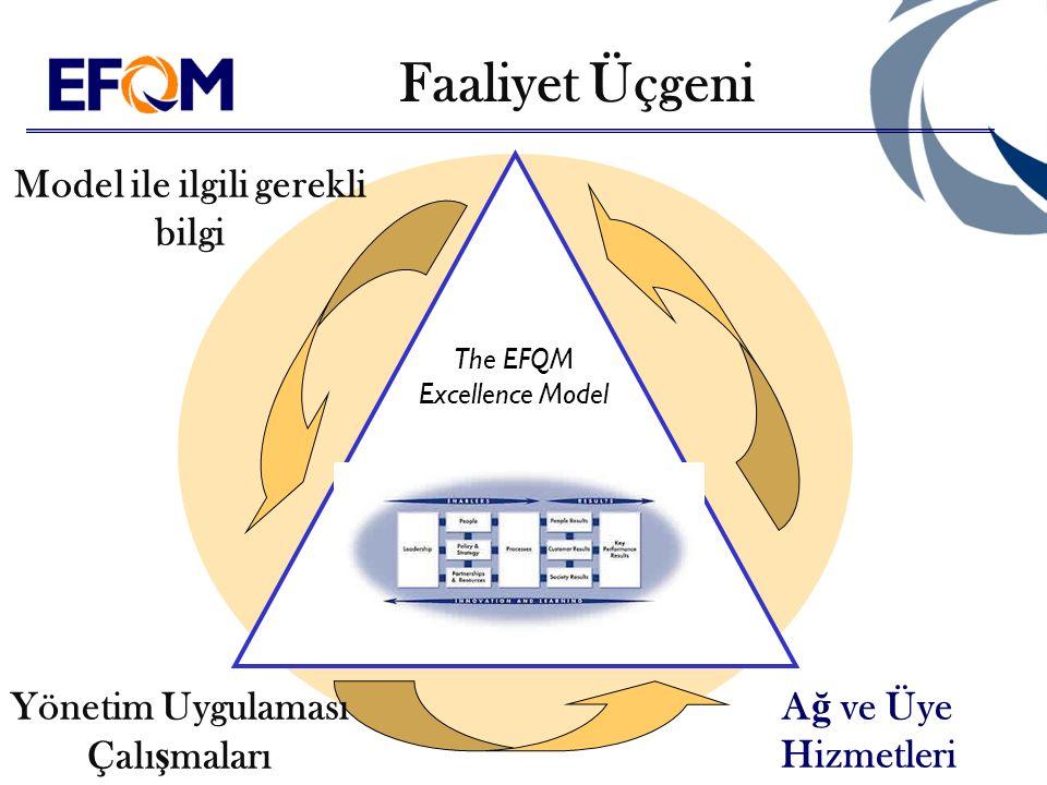 Model ile ilgili gerekli bilgi Yönetim Uygulaması Çalışmaları