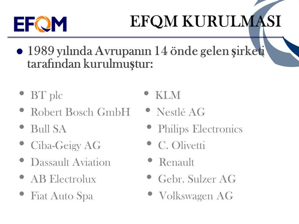 EFQM KURULMASI 1989 yılında Avrupanın 14 önde gelen şirketi tarafından kurulmuştur:  BT plc  KLM.