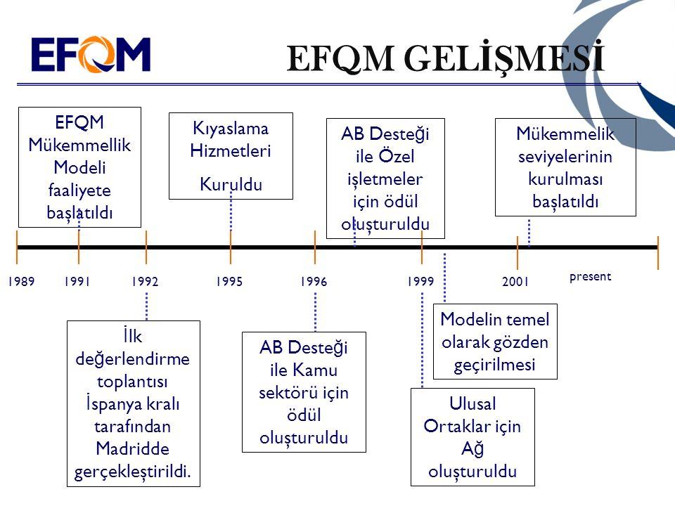 EFQM GELİŞMESİ EFQM Mükemmellik Modeli faaliyete başlatıldı