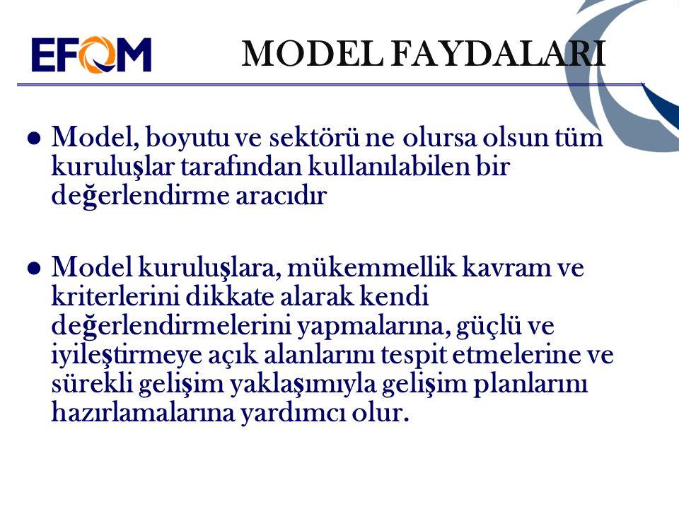 MODEL FAYDALARI Model, boyutu ve sektörü ne olursa olsun tüm kuruluşlar tarafından kullanılabilen bir değerlendirme aracıdır.