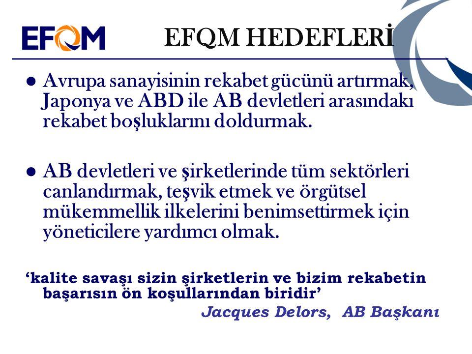 EFQM HEDEFLERİ Avrupa sanayisinin rekabet gücünü artırmak, Japonya ve ABD ile AB devletleri arasındakı rekabet boşluklarını doldurmak.