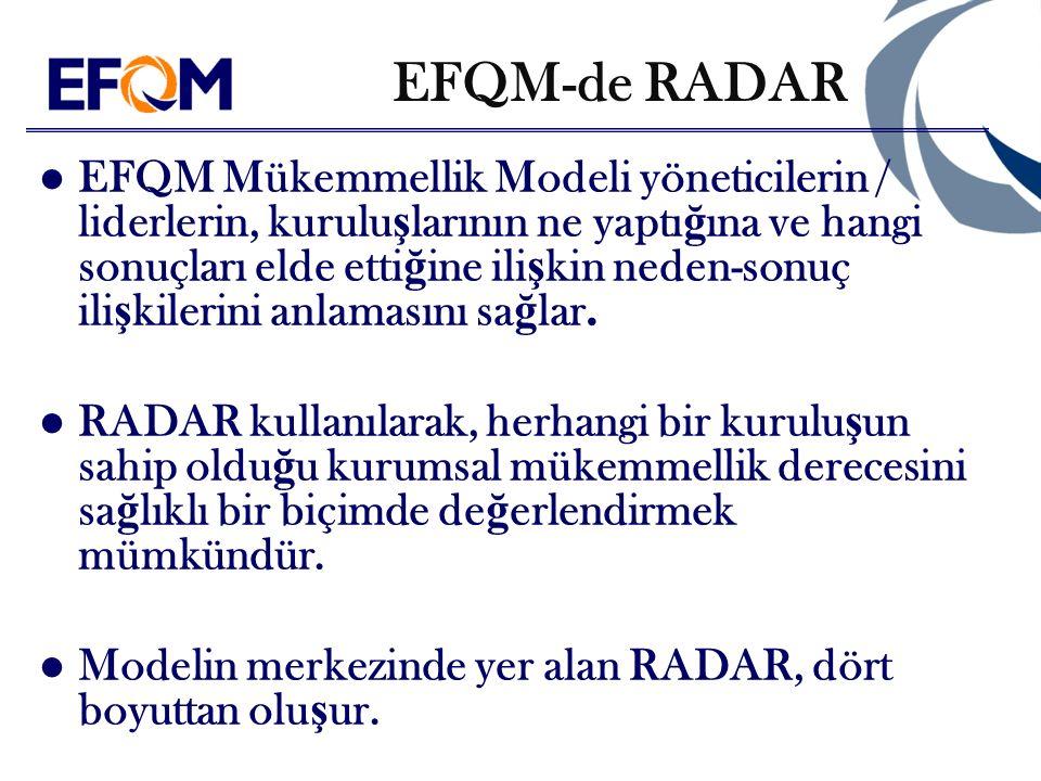 EFQM-de RADAR