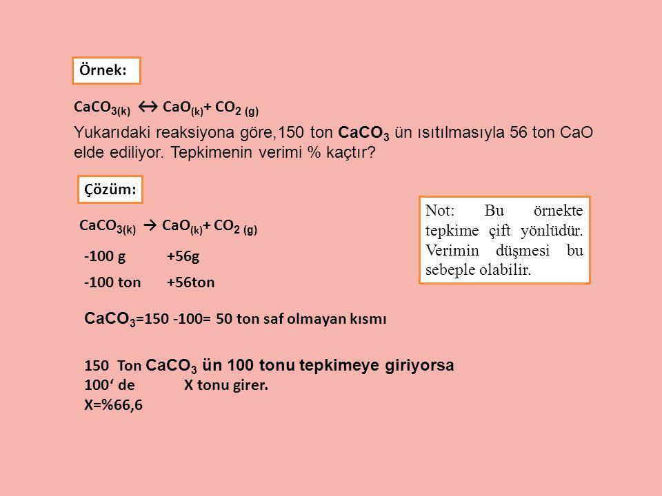 Örnek: CaCO3(k) ↔ CaO(k)+ CO2 (g) Yukarıdaki reaksiyona göre,150 ton CaCO3 ün ısıtılmasıyla 56 ton CaO elde ediliyor. Tepkimenin verimi % kaçtır