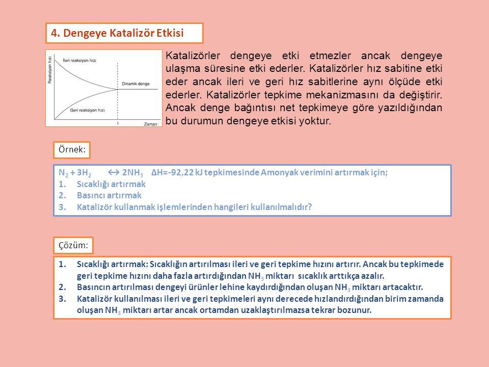 4. Dengeye Katalizör Etkisi