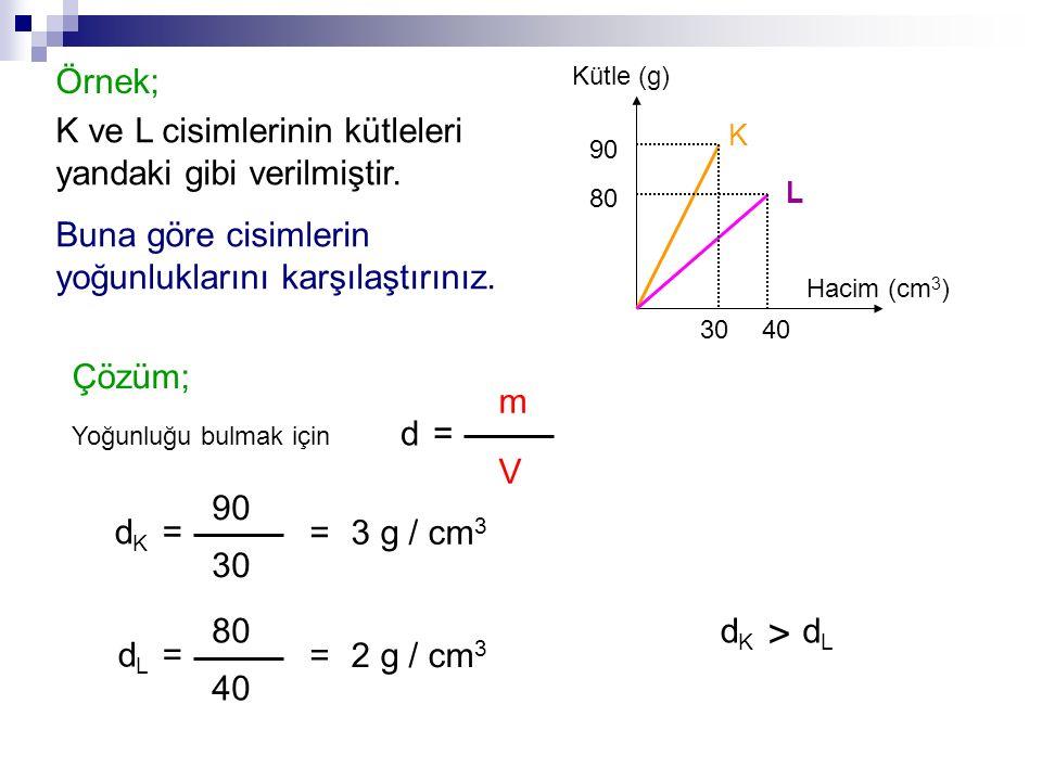 > Örnek; K ve L cisimlerinin kütleleri yandaki gibi verilmiştir.