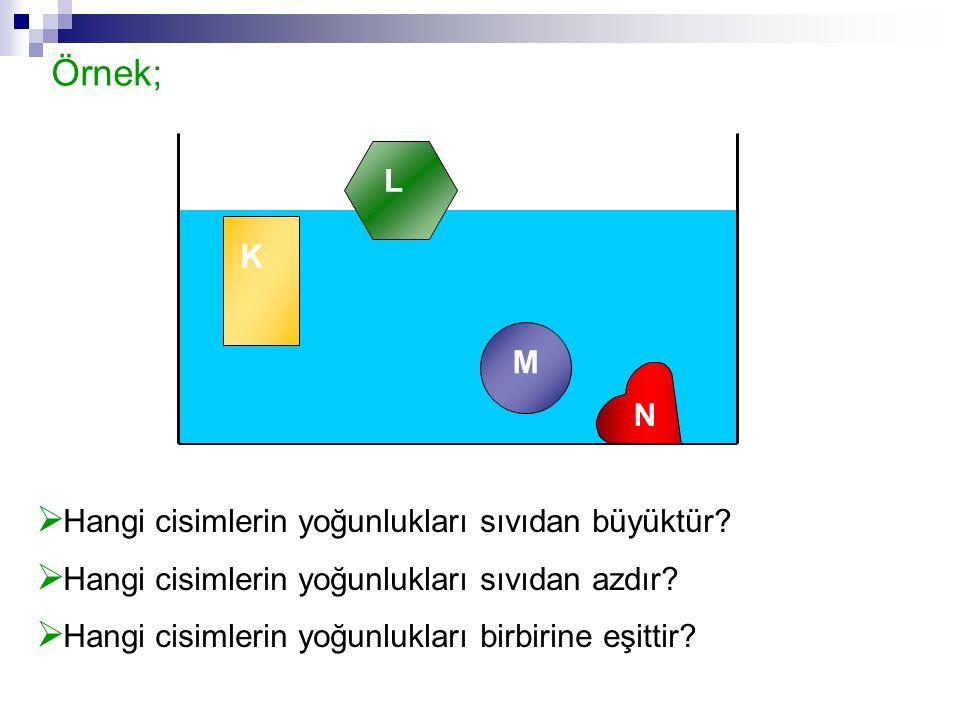 Örnek; L K M N Hangi cisimlerin yoğunlukları sıvıdan büyüktür