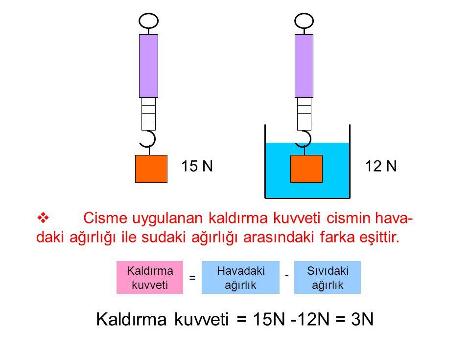 Kaldırma kuvveti = 15N -12N = 3N