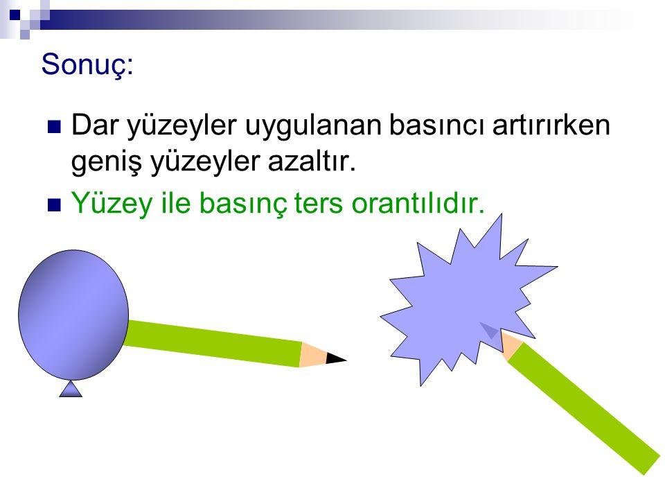 Sonuç: Dar yüzeyler uygulanan basıncı artırırken geniş yüzeyler azaltır.