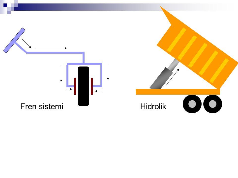 Fren sistemi Hidrolik