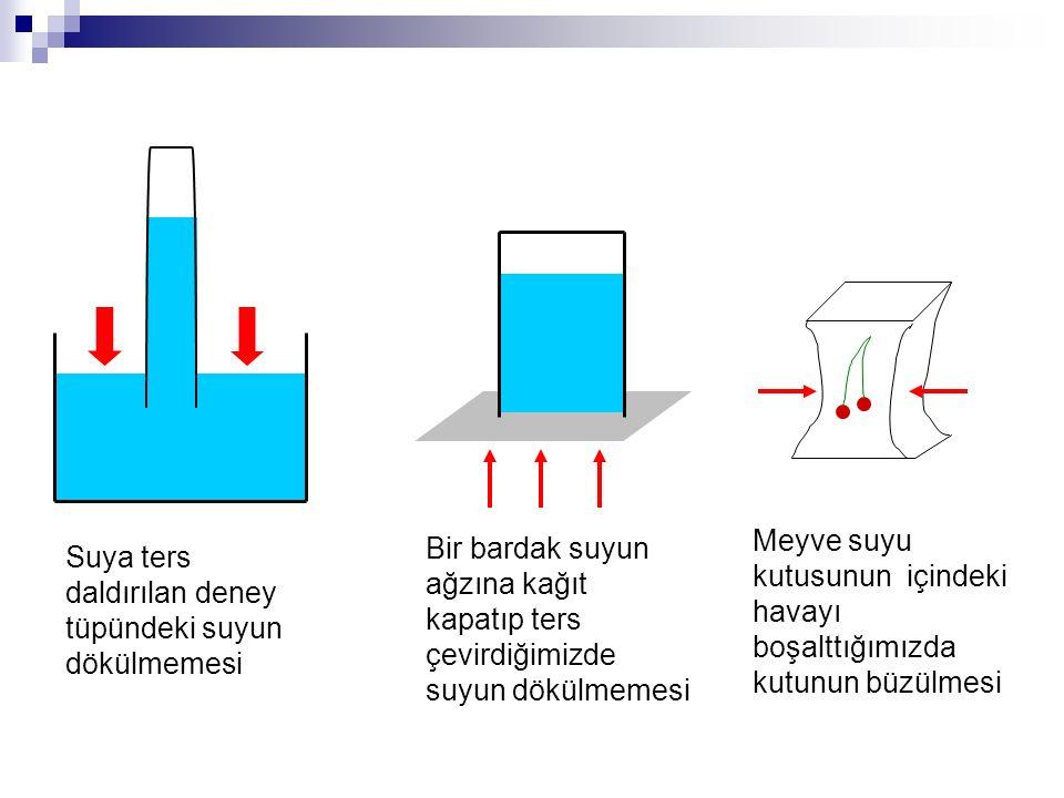 Suya ters daldırılan deney tüpündeki suyun dökülmemesi