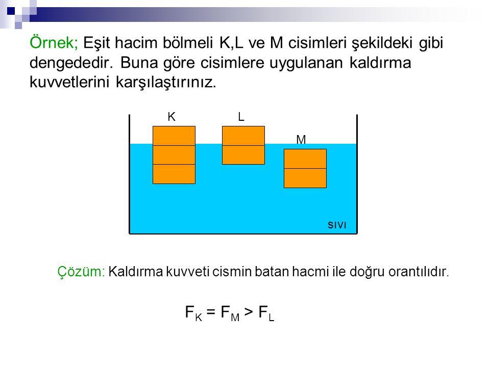 Örnek; Eşit hacim bölmeli K,L ve M cisimleri şekildeki gibi dengededir