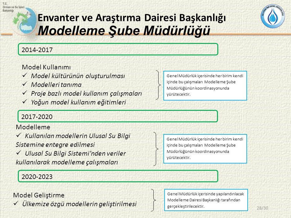 Envanter ve Araştırma Dairesi Başkanlığı Modelleme Şube Müdürlüğü