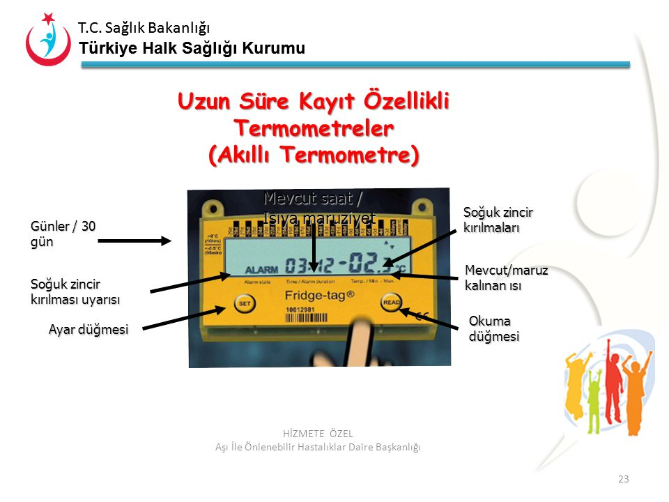 Uzun Süre Kayıt Özellikli Termometreler