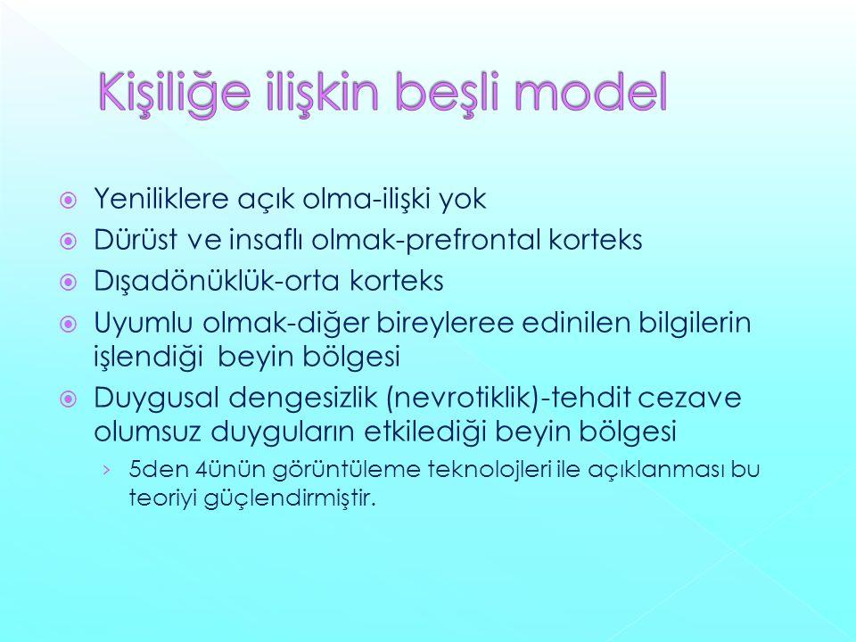 Kişiliğe ilişkin beşli model