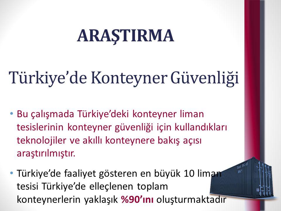 Türkiye'de Konteyner Güvenliği