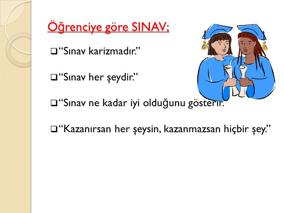 Öğrenciye göre SINAV; Sınav karizmadır. Sınav her şeydir.