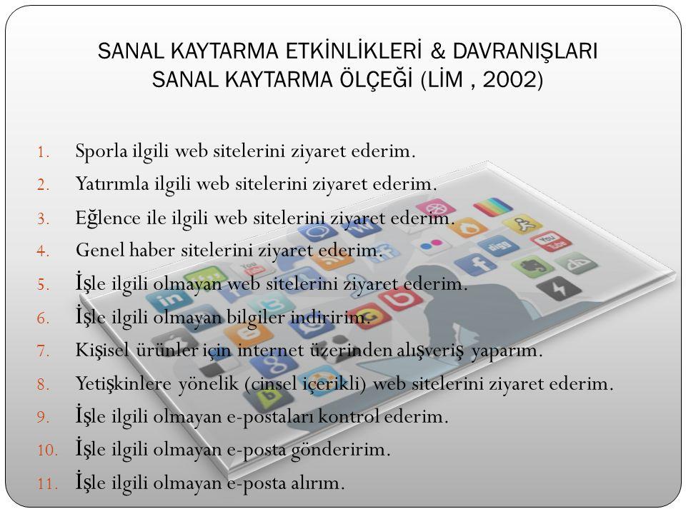 SANAL KAYTARMA ETKİNLİKLERİ & DAVRANIŞLARI SANAL KAYTARMA ÖLÇEĞİ (LİM , 2002)