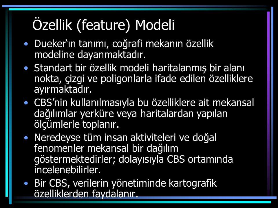 Özellik (feature) Modeli
