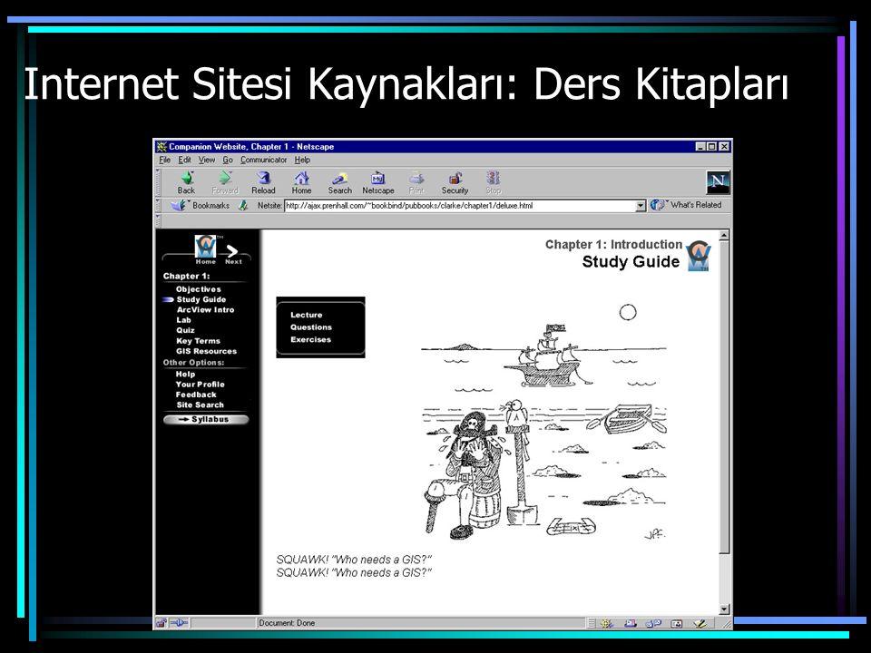 Internet Sitesi Kaynakları: Ders Kitapları