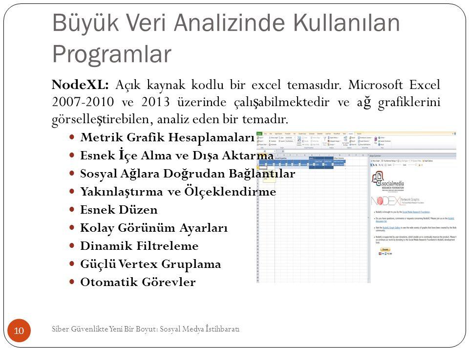 Büyük Veri Analizinde Kullanılan Programlar