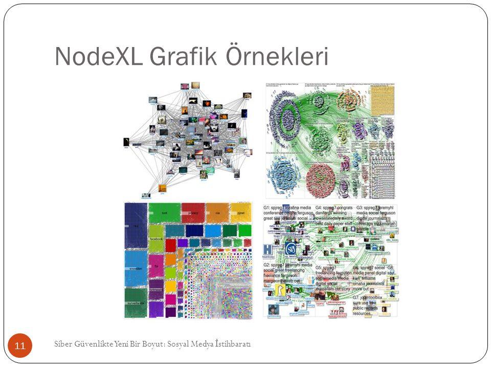 NodeXL Grafik Örnekleri