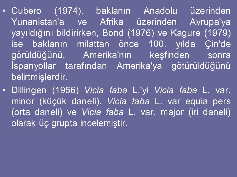 Cubero (1974). baklanın Anadolu üzerinden Yunanistan a ve Afrika üzerinden Avrupa ya yayıldığını bildirirken, Bond (1976) ve Kagure (1979) ise baklanın milattan önce 100. yılda Çin de görüldüğünü, Amerika nın keşfinden sonra İspanyollar tarafından Amerika ya götürüldüğünü belirtmişlerdir.