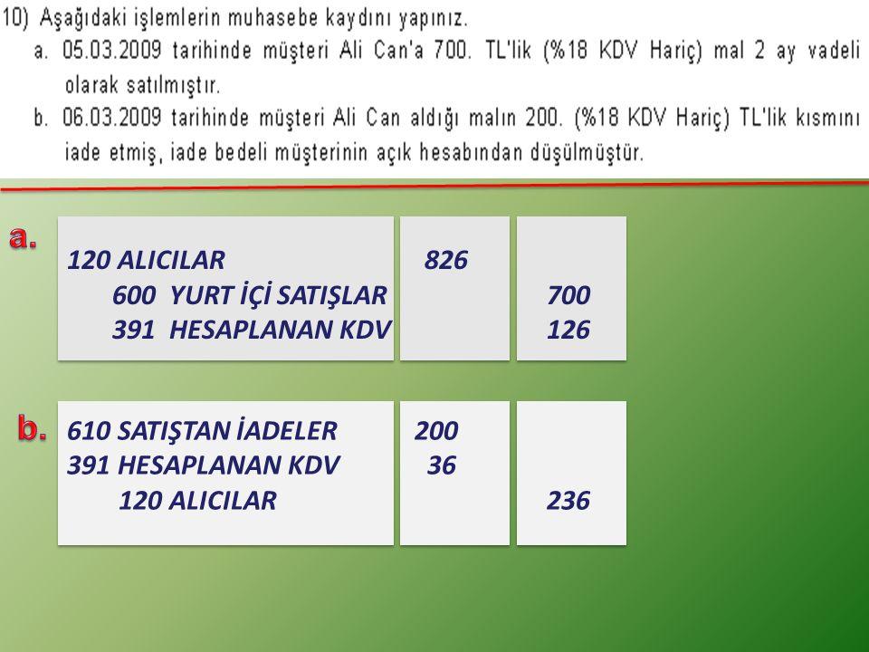 a. b. 120 ALICILAR 826 600 YURT İÇİ SATIŞLAR 700
