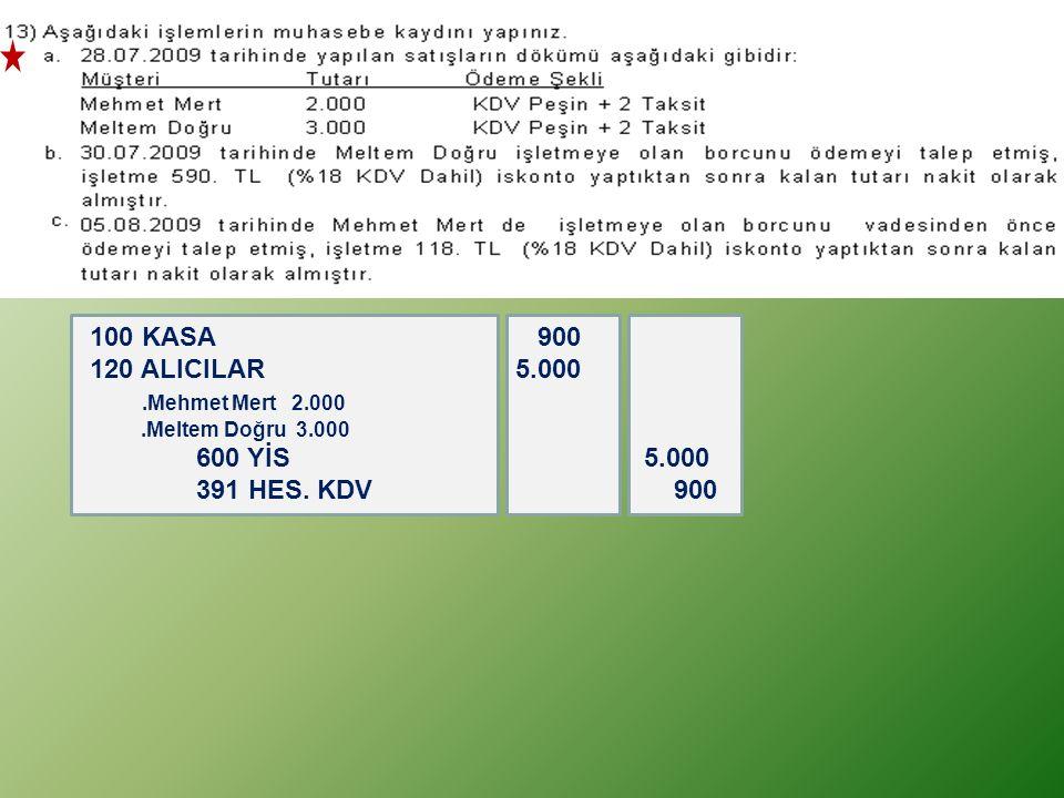 100 KASA 900 120 ALICILAR 5.000 .Mehmet Mert 2.000 600 YİS 5.000