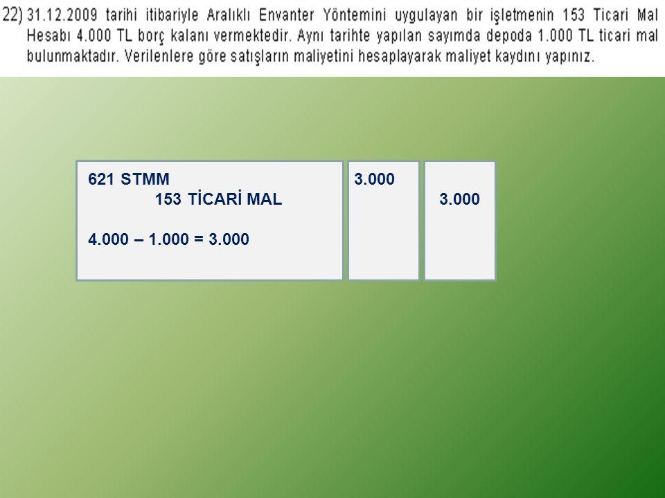 621 STMM 3.000 153 TİCARİ MAL 3.000 4.000 – 1.000 = 3.000