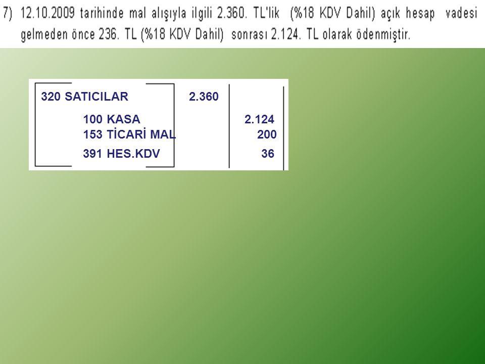 320 SATICILAR 2.360 100 KASA 2.124. 153 TİCARİ MAL 200.