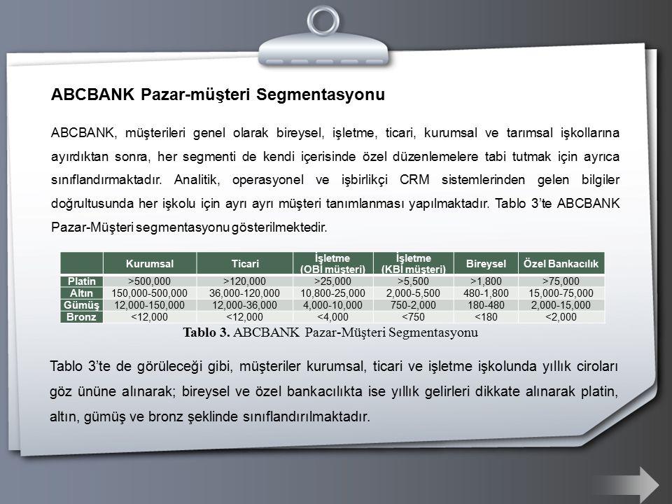 Tablo 3. ABCBANK Pazar-Müşteri Segmentasyonu