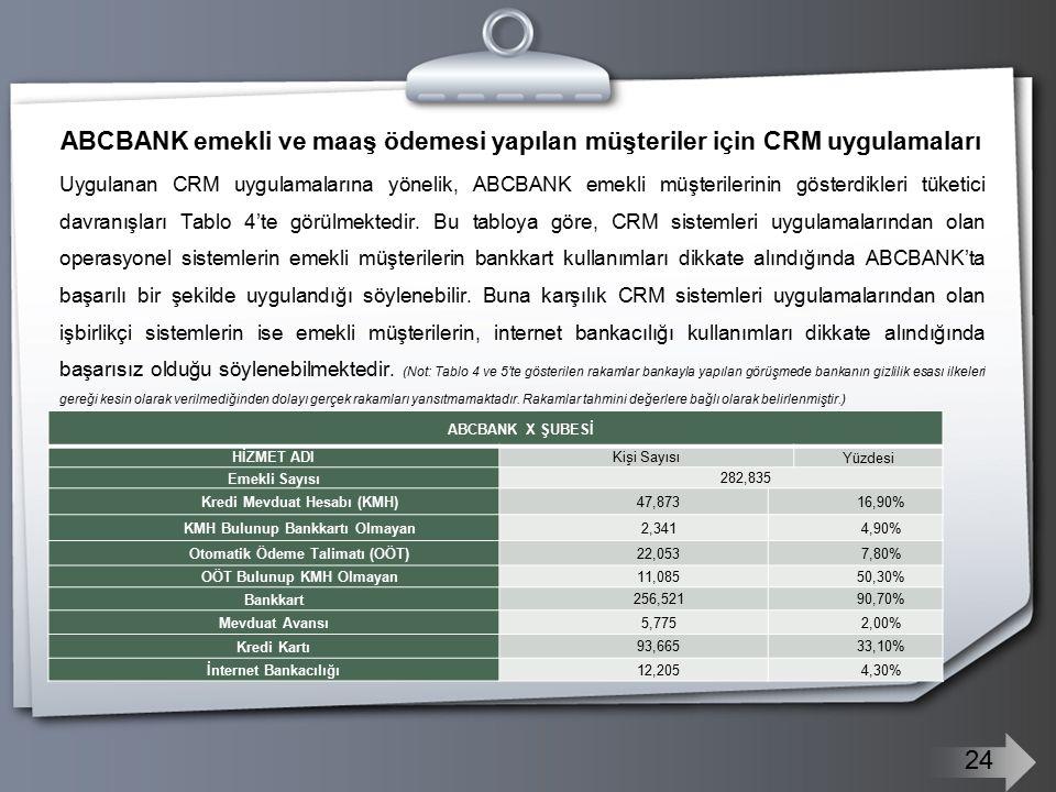 ABCBANK emekli ve maaş ödemesi yapılan müşteriler için CRM uygulamaları