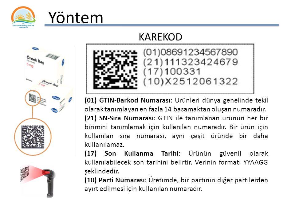 Yöntem KAREKOD. (01) GTIN-Barkod Numarası: Ürünleri dünya genelinde tekil olarak tanımlayan en fazla 14 basamaktan oluşan numaradır.
