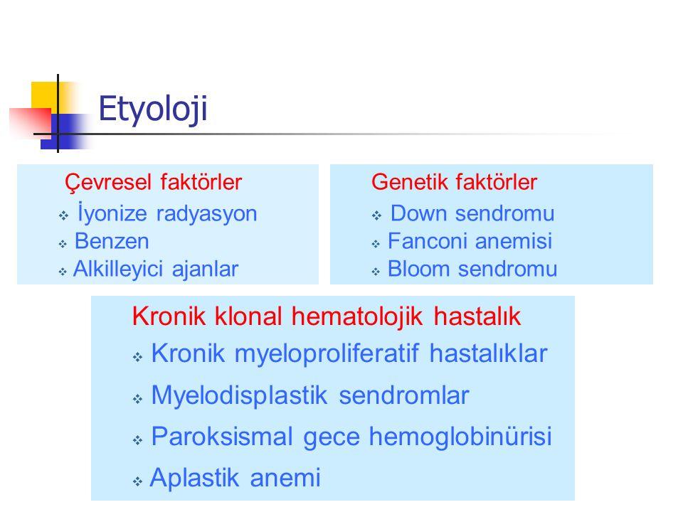 Etyoloji İyonize radyasyon Down sendromu