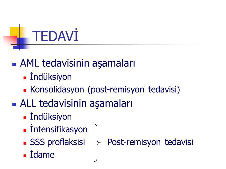 TEDAVİ AML tedavisinin aşamaları ALL tedavisinin aşamaları İndüksiyon