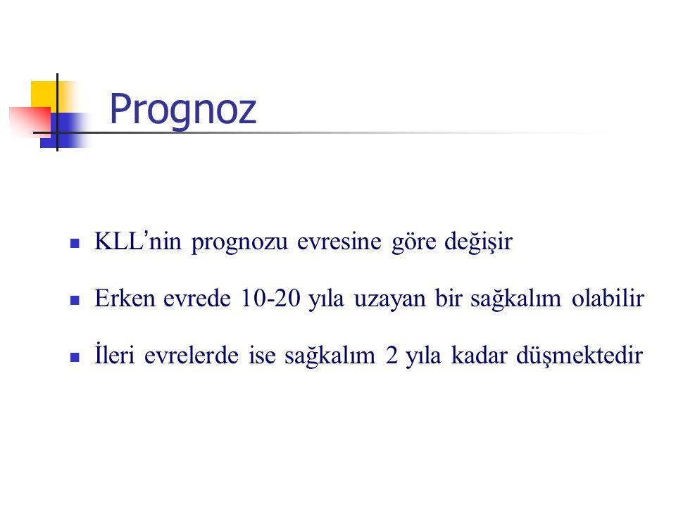 Prognoz KLL'nin prognozu evresine göre değişir