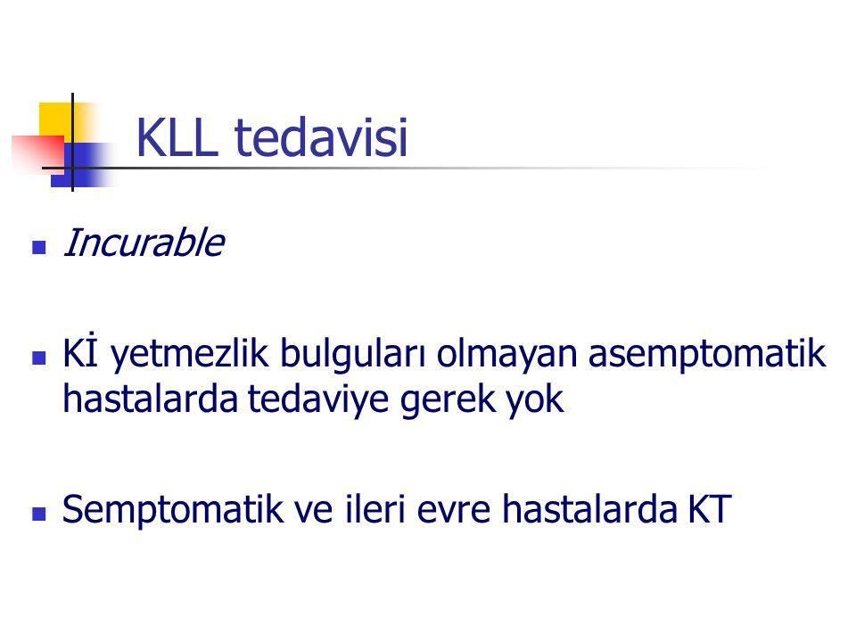 KLL tedavisi Incurable